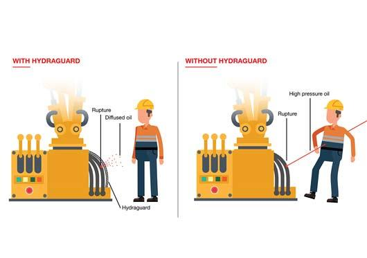 hydroguard illustrations